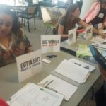 Pellissippi State / Project GRAD Summer Institute Experience (post 1 of 2)